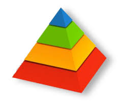 fundraising pyramid template develop a gift range chart your essential capital campaign planning