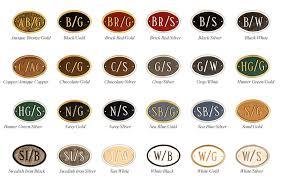 home address plaques. Home Address Plaques E