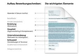 Ausfuhrlicher lebenslauf aufbau inhalt und muster 2021 from lebenslaufdesigns.de. Handgeschriebener Lebenslauf Muster