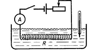 Закон Ома для участка цепи Закон Джоуля Ленца Работа и  В электрической цепи происходит преобразование энергии упорядоченного движения заряженных частиц в тепловую