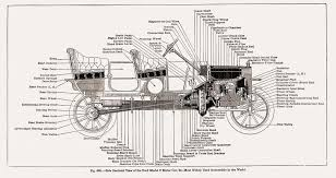 1908 1927 ford model t hemmings motor news image 7 of 14 this side profile sectional diagram illustrates the relative simplicity of the