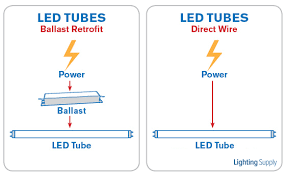 direct wire led tubes vs led tubes using ballasts lighting supply led tubes direct wire vs ballast