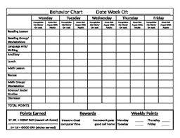 Point System Chart For Behavior Behavior Chart Behaviour Chart Anecdotal Records Free