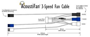 """acousti products acoustifanâ""""¢ dustproof three speed fan cable diagram of the 3 speed quiet pc fan cable the image shows a 4"""