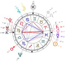 Astrology And Natal Chart Of Kurt Cobain Born On 1967 02 20