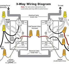 four way dimmer switch wiring diagram fresh 4 way switch wiring 4 way dimmer switch home depot four way dimmer switch wiring diagram fresh 4 way switch wiring diagrams do it yourself help 4 way