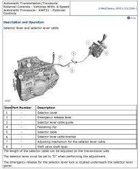 ford galaxy wiring diagram wiring diagram and schematic design 57 65 ford wiring diagrams