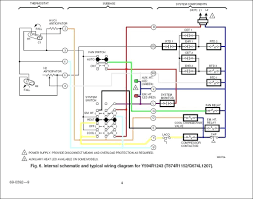 trinary switch wiring diagram lovely vintage air wiring diagram fan vintage air gen 2 wiring diagram trinary switch wiring diagram lovely vintage air wiring diagram fan mustang diagrams average restoration