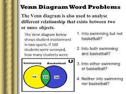2 circle venn diagram problems example of venn diagram word problems barca fontanacountryinn com