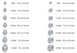 Oval Sapphire Size Chart Www Bedowntowndaytona Com