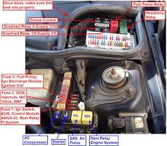 diy 1998 volvo v70 fuel system troubleshooting tips 2002 XC70 Fuse Box Fuse Box Volvo 850 #12