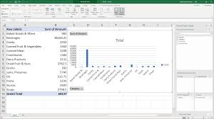 Create Pivot Chart Create A Pivotchart In Excel Instructions And Tutorial