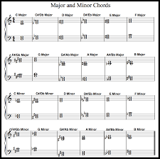 Chord Charts Printable Piano Chord Chart For Major And Minor Chords Including 16