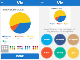 Viz For Ios An Easy Way To Make Quick Charts On The Fly
