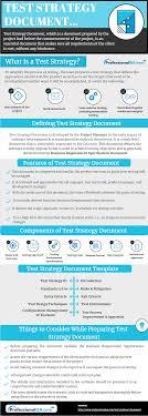 Test Strategy Document Professionalqa Com