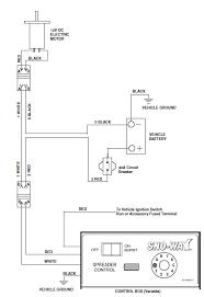 sno way wiring harness wiring diagrams snoway wiring diagram wiring diagram third level sno way wiring diagram truck sno way wiring harness