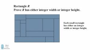 hard geometry problem clever solution the integer rectangle  hard geometry problem clever solution the integer rectangle