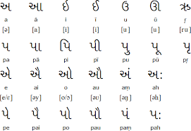 Gujarati Kakko Chart Gujarati Alphabet Pronunciation And Language