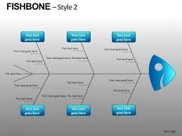 Download Cause And Effect Fishbone Diagram Editable Powerpoint