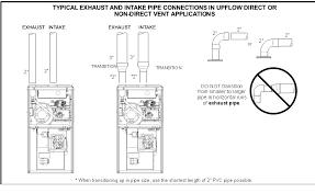 images of model wiring lennox diagrams lga048h2bs3g wire diagram lennox high efficiency furnaces wiring diagram high wiring harness lennox high efficiency furnaces wiring diagram high wiring harness