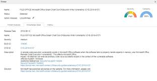 Vulnerability Notification Microsoft Office Graph Chart Out