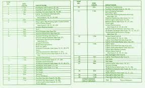 fuse diagram for 1999 bmw 528i explore wiring diagram on the net • wiring into e46 fuse box 24 wiring diagram images 1997 bmw 528i fuse diagram 2000 bmw 528i exhaust leaks