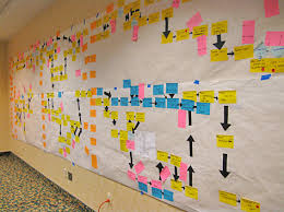 Kaizen Event Planning Malaysia Help You To Know More About Kaizen