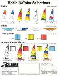 Hobie 14 Sail Data
