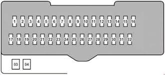 2007 lexus rx 350 interior fuse box wiring diagrams best 2007 2009 lexus rx 350 fuse box diagram fuse diagram lexus rx 350 mechanical problems 2007