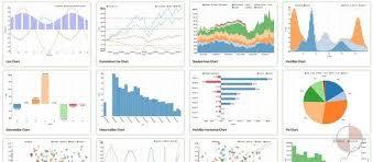 Angular2 Highcharts Bar Chart