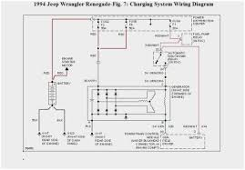 jeep wrangler yj wiring diagram awesome jeep wrangler yj engine 1994 jeep wrangler engine wiring diagram jeep wrangler yj wiring diagram astonishing 1994 jeep yj i feel dumb for asking of jeep