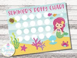 Potty Training Chart Mermaid Potty Chart Sticker Chart Reward Chart Girls Potty Chart Potty Printable Potty Time Digital