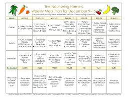 Bi Weekly Meal Planner Template Home Dinner Menu Templates Free Download Bi Weekly Meal Plan For 9