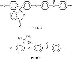 Polyetheretherketone An Overview Sciencedirect Topics
