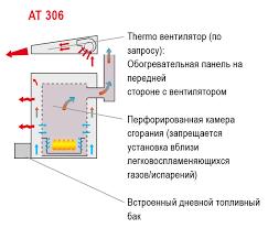 at печь на отработанном масле и дизельном топливе  В случае если температура корпуса превысит безопасное значение контрольный термостат незамедлительно остановит подачу топлива и процесс горения
