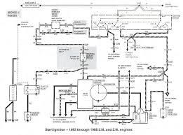 ranger boat wiring diagram dolgular