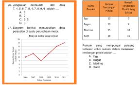 Check spelling or type a new query. Soal Jawaban Pat Matematika Kelas 8 Smp Tahun 2021 Info Pendidikan Terbaru