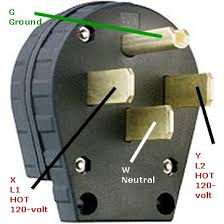 50 amp tester on one outlet and make a bridge connection a short wire to the other outlet connect the ground to one outlet and bridge it to the other outlet