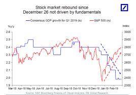 Thi Stock Chart