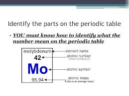 Parts The Periodic Table Metals Great - knowthatplace
