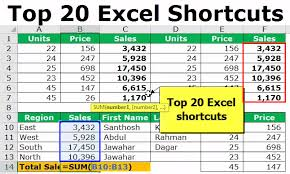 Excel Shortcuts Top 20 Keyboard Shortcuts In Excel To Save