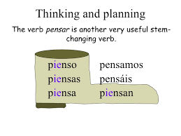 Pensar Verb Chart Stem Changing Verb Pensar Related Keywords Suggestions
