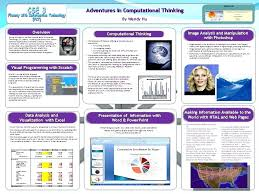 Medical Presentations Poster Templates For Research Presentations Case Report Template