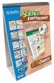 Newpath Learning Curriculum Mastery Earth Science Flip Charts