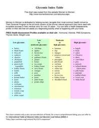 Berries Glycemic Index Chart 47 Best Glycemic Index Images Glycemic Index Low Glycemic