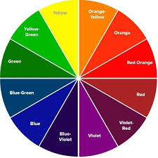 Hair Color Wheel Chart Hair Color Wheel Understanding How It Applies To Your Hair