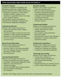 Your Professional And Ethical Standards Ontario College Of