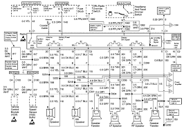 wiring diagram 99 tahoe the wiring diagram 1999 chevy suburban wiring diagram abzr wiring diagram