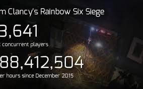 Rainbow Six Steam Charts Rainbow Six Siege Elink
