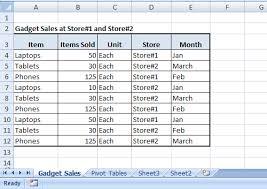 pivot table data source